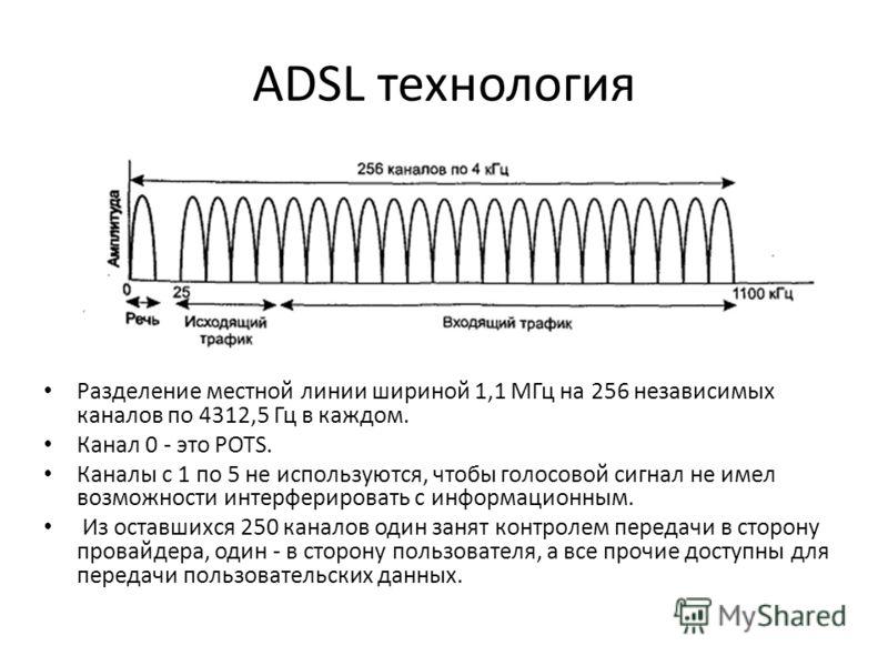 ADSL технология Разделение местной линии шириной 1,1 МГц на 256 независимых каналов по 4312,5 Гц в каждом. Канал 0 - это POTS. Каналы с 1 по 5 не используются, чтобы голосовой сигнал не имел возможности интерферировать с информационным. Из оставшихся