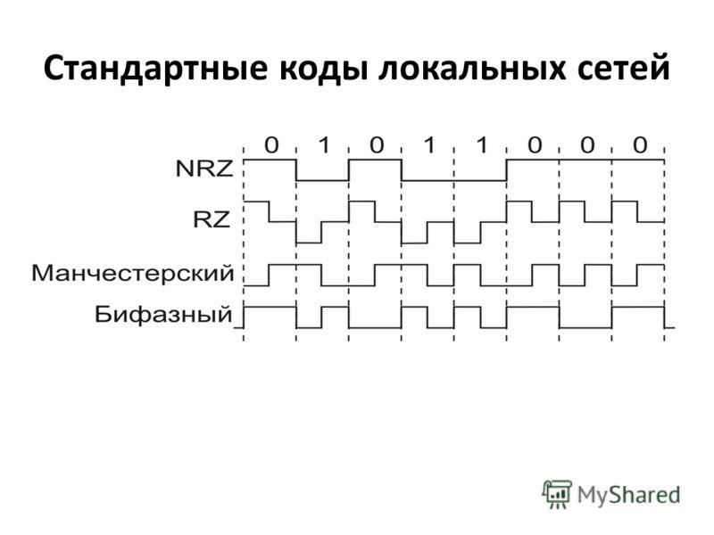 Стандартные коды локальных сетей