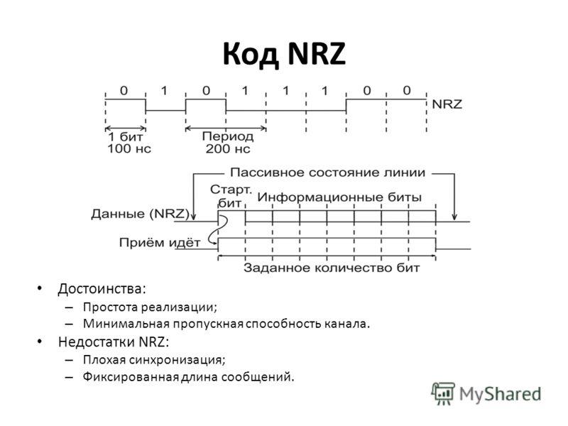 Код NRZ Достоинства: – Простота реализации; – Минимальная пропускная способность канала. Недостатки NRZ: – Плохая синхронизация; – Фиксированная длина сообщений.