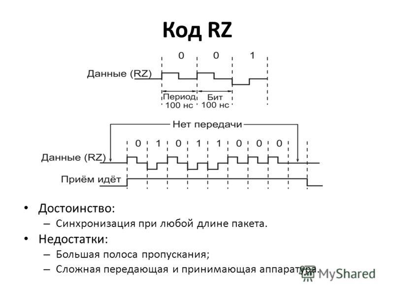 Код RZ Достоинство: – Синхронизация при любой длине пакета. Недостатки: – Большая полоса пропускания; – Сложная передающая и принимающая аппаратура.