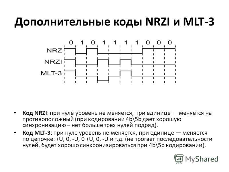 Дополнительные коды NRZI и MLT-3 Код NRZI: при нуле уровень не меняется, при единице меняется на противоположный (при кодировании 4b\5b дает хорошую синхронизацию – нет больше трех нулей подряд). Код MLT-3: при нуле уровень не меняется, при единице м