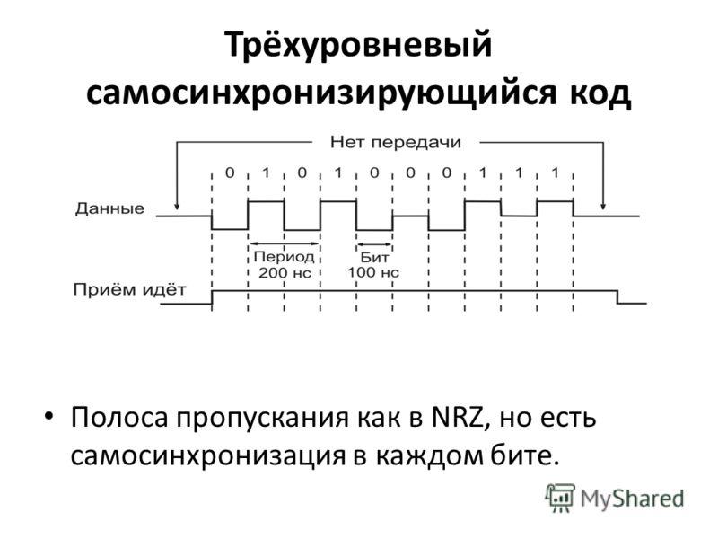 Трёхуровневый самосинхронизирующийся код Полоса пропускания как в NRZ, но есть самосинхронизация в каждом бите.
