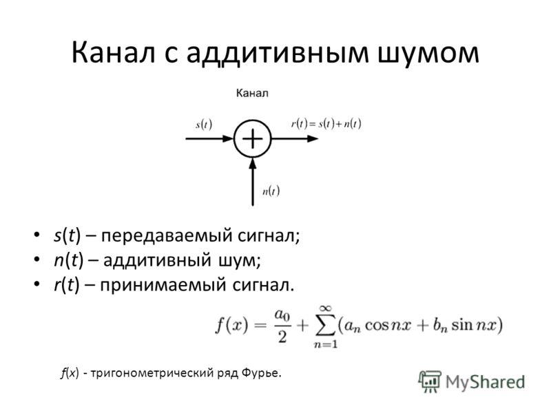 Канал с аддитивным шумом s(t) – передаваемый сигнал; n(t) – аддитивный шум; r(t) – принимаемый сигнал. f(x) - тригонометрический ряд Фурье.