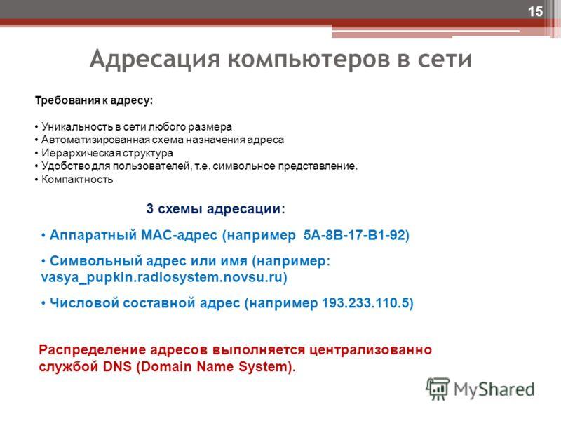 Адресация компьютеров в сети 15 3 схемы адресации: Аппаратный MAC-адрес (например 5A-8B-17-B1-92) Символьный адрес или имя (например: vasya_pupkin.radiosystem.novsu.ru) Числовой составной адрес (например 193.233.110.5) Распределение адресов выполняет