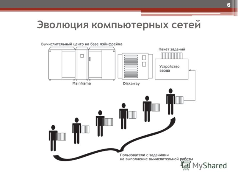Основы Компьютерных Сетей