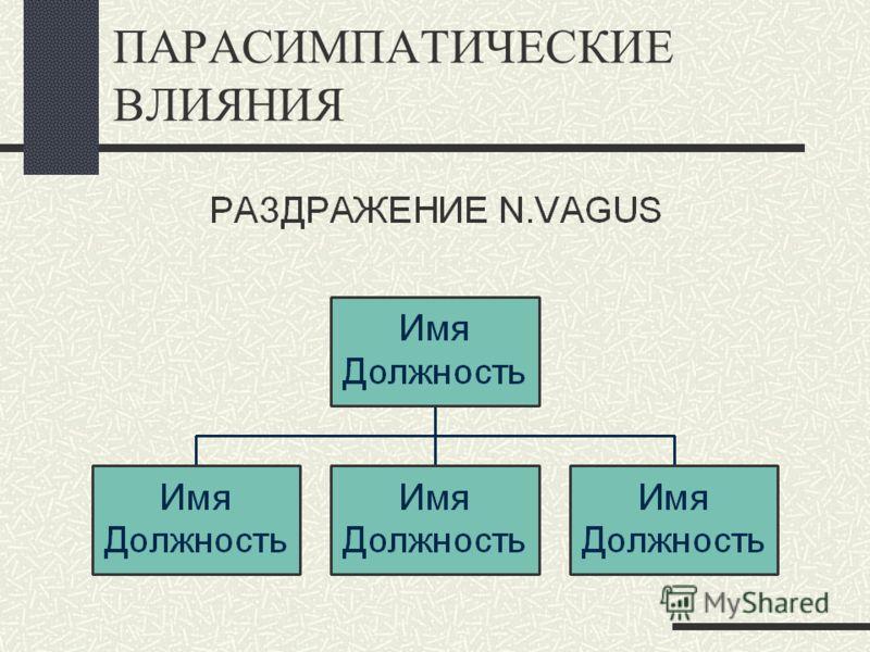 ИЗМЕНЕНИЯ МДД α α V V
