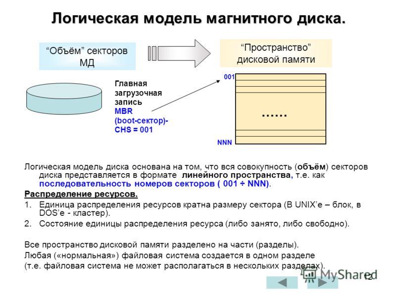12 Логическая модель магнитного диска. Логическая модель диска основана на том, что вся совокупность (объём) секторов диска представляется в формате линейного пространства, т.е. как последовательность номеров секторов ( 001 ÷ NNN). Распределение ресу
