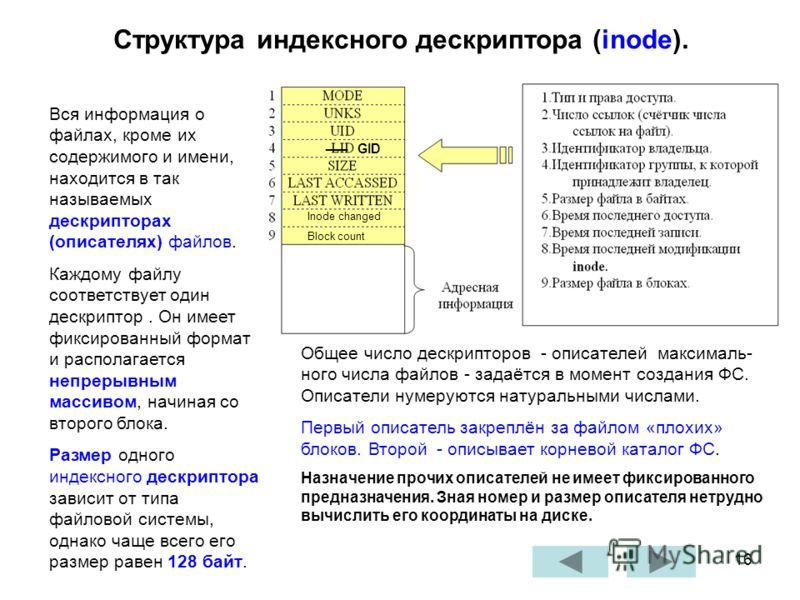 16 Структура индексного дескриптора (inode). Вся информация о файлах, кроме их содержимого и имени, находится в так называемых дескрипторах (описателях) файлов. Каждому файлу соответствует один дескриптор. Он имеет фиксированный формат и располагаетс