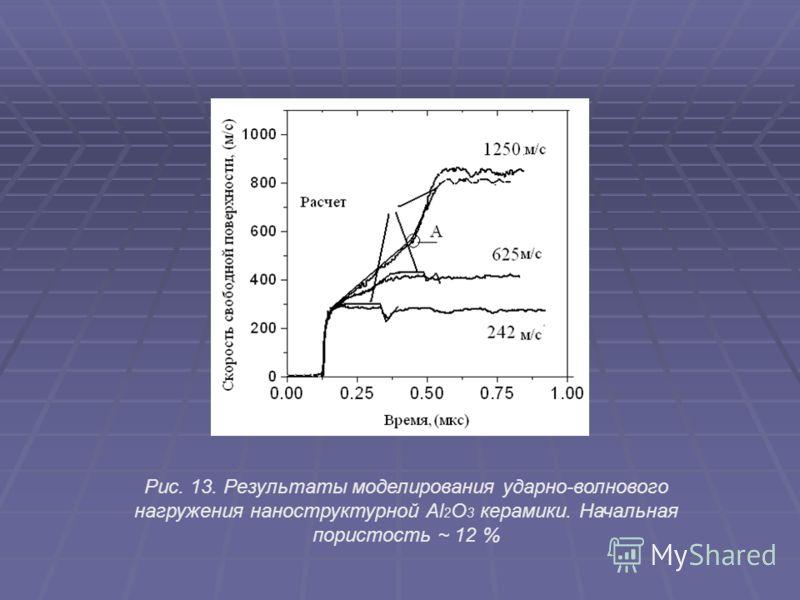 Рис. 13. Результаты моделирования ударно-волнового нагружения наноструктурной Al 2 O 3 керамики. Начальная пористость ~ 12 %