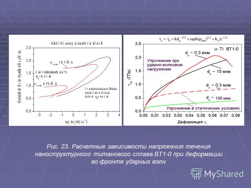 Рис. 23.Расчетные зависимости напряжения течения наноструктурного титанового сплава BT1-0 при деформации во фронте ударных волн
