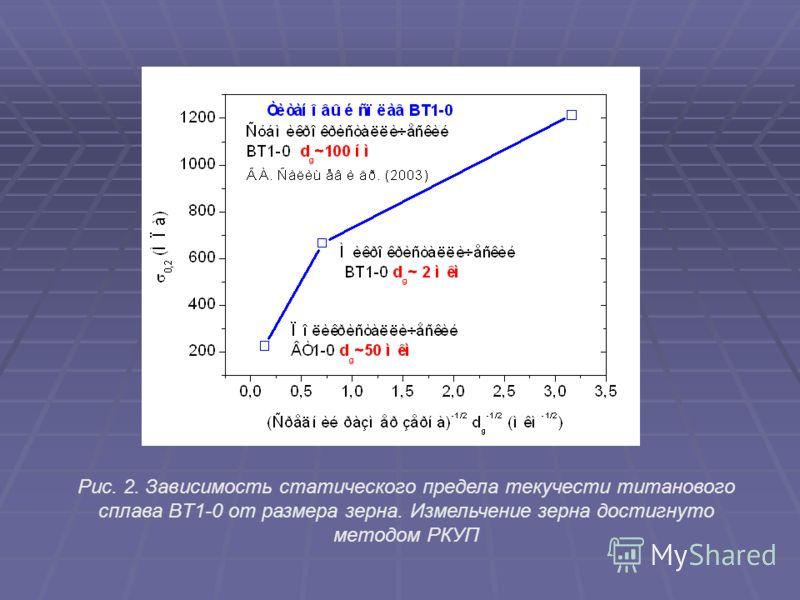 Рис. 2. Зависимость статического предела текучести титанового сплава BT1-0 от размера зерна. Измельчение зерна достигнуто методом РКУП