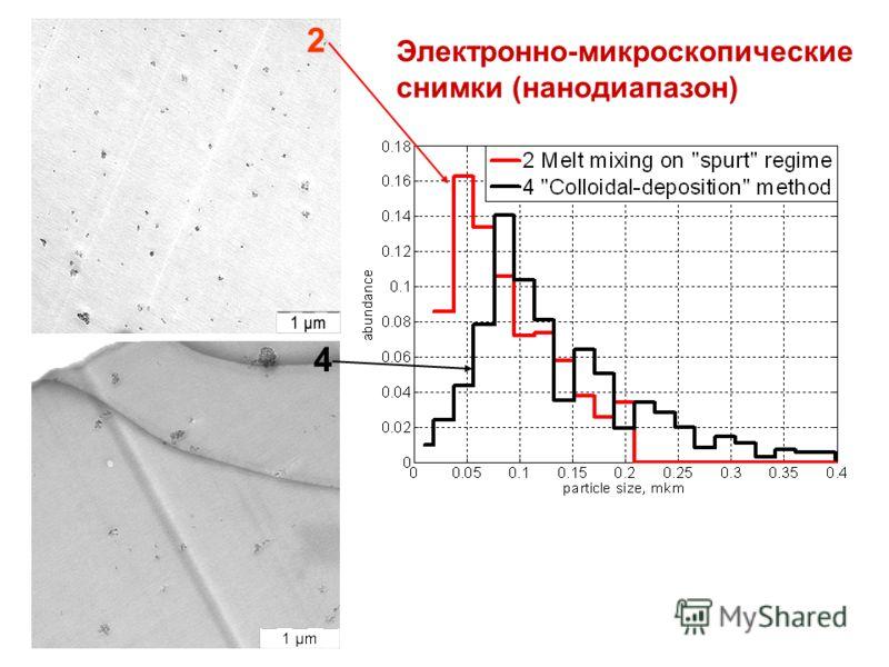 Электронно-микроскопические снимки (нанодиапазон) 2 4