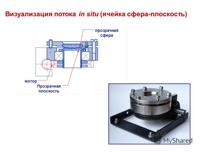 Визуализация потока in situ (ячейка сфера-плоскость) мотор Прозрачная плоскость прозрачная сфера