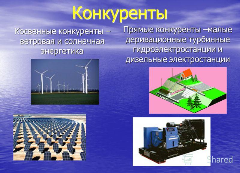 Конкуренты Косвенные конкуренты – ветровая и солнечная энергетика Прямые конкуренты –малые деривационные турбинные гидроэлектростанции и дизельные электростанции