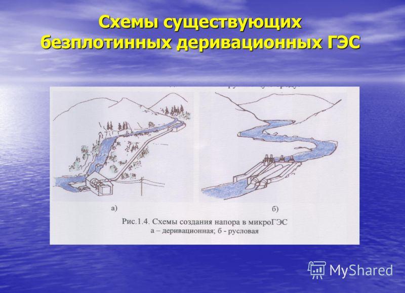 Схемы существующих безплотинных деривационных ГЭС