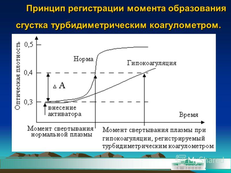 Принцип регистрации момента образования сгустка турбидиметрическим коагулометром. Принцип регистрации момента образования сгустка турбидиметрическим коагулометром.