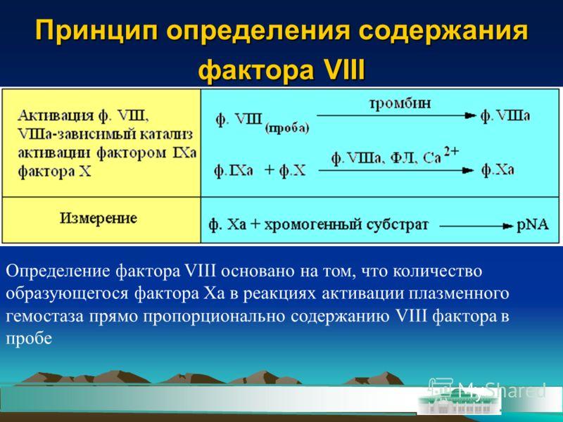Принцип определения содержания фактора VIII Определение фактора VIII основано на том, что количество образующегося фактора Ха в реакциях активации плазменного гемостаза прямо пропорционально содержанию VIII фактора в пробе