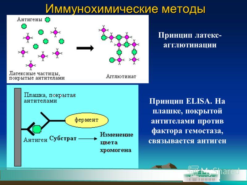 Иммунохимические методы Принцип латекс- агглютинации Принцип ELISA. На плашке, покрытой антителами против фактора гемостаза, связывается антиген