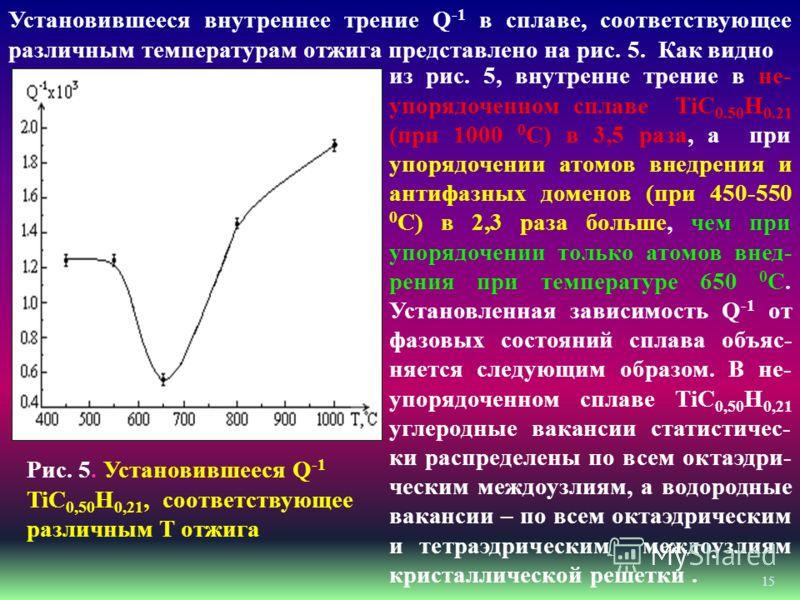 из рис. 5, внутренне трение в не- упорядоченном сплаве TiC 0.50 H 0.21 (при 1000 0 С) в 3,5 раза, а при упорядочении атомов внедрения и антифазных доменов (при 450-550 0 С) в 2,3 раза больше, чем при упорядочении только атомов внед- рения при темпера