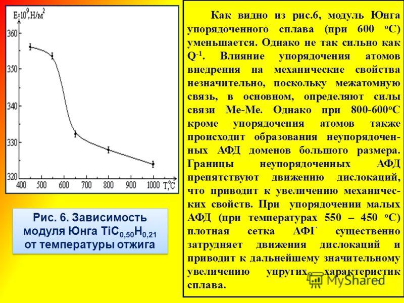 Как видно из рис.6, модуль Юнга упорядоченного сплава (при 600 о С) уменьшается. Однако не так сильно как Q -1. Влияние упорядочения атомов внедрения на механические свойства незначительно, поскольку межатомную связь, в основном, определяют силы связ