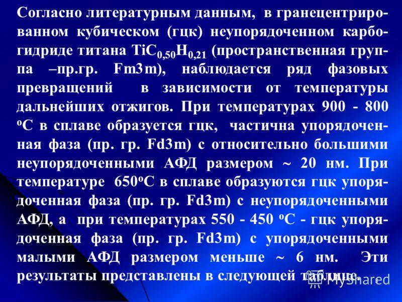Согласно литературным данным, в гранецентриро- ванном кубическом (гцк) неупорядоченном карбо- гидриде титана TiC 0,50 H 0,21 (пространственная груп- па –пр.гр. Fm3m), наблюдается ряд фазовых превращений в зависимости от температуры дальнейших отжигов