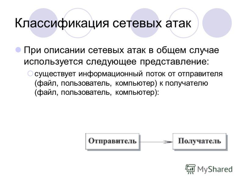 Классификация сетевых атак При описании сетевых атак в общем случае используется следующее представление: существует информационный поток от отправителя (файл, пользователь, компьютер) к получателю (файл, пользователь, компьютер):