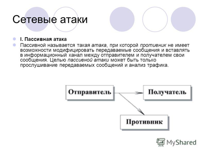Сетевые атаки I. Пассивная атака Пассивной называется такая атака, при которой противник не имеет возможности модифицировать передаваемые сообщения и вставлять в информационный канал между отправителем и получателем свои сообщения. Целью пассивной ат