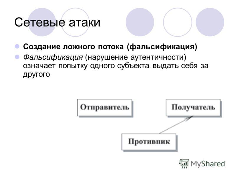 Сетевые атаки Создание ложного потока (фальсификация) Фальсификация (нарушение аутентичности) означает попытку одного субъекта выдать себя за другого