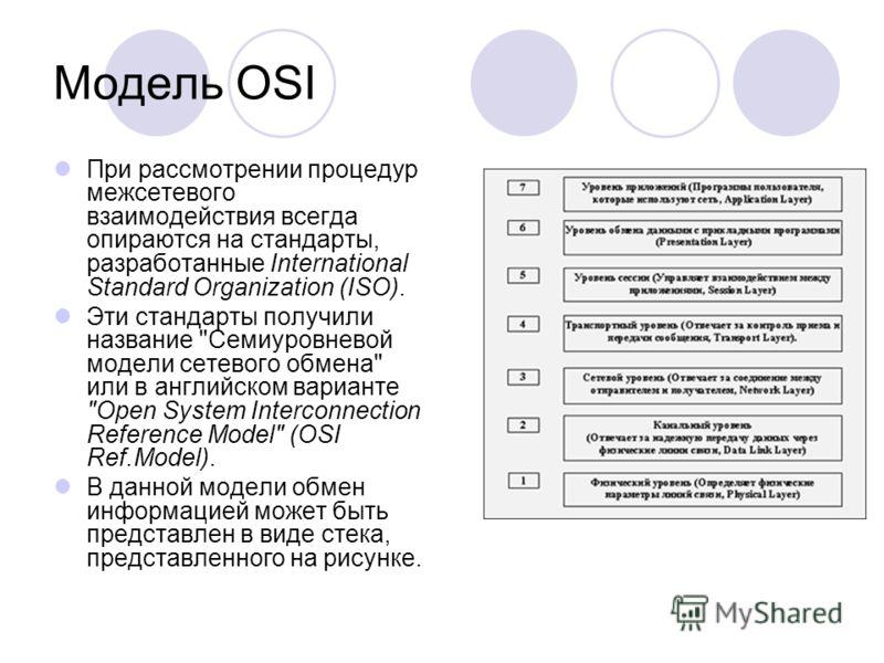 Модель OSI При рассмотрении процедур межсетевого взаимодействия всегда опираются на стандарты, разработанные International Standard Organization (ISO). Эти стандарты получили название