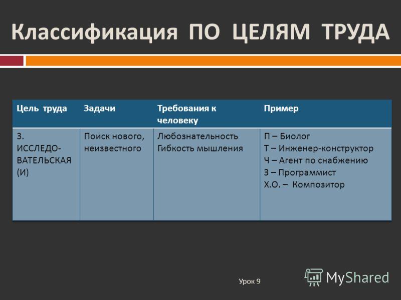 Классификация ПО ЦЕЛЯМ ТРУДА Урок 9