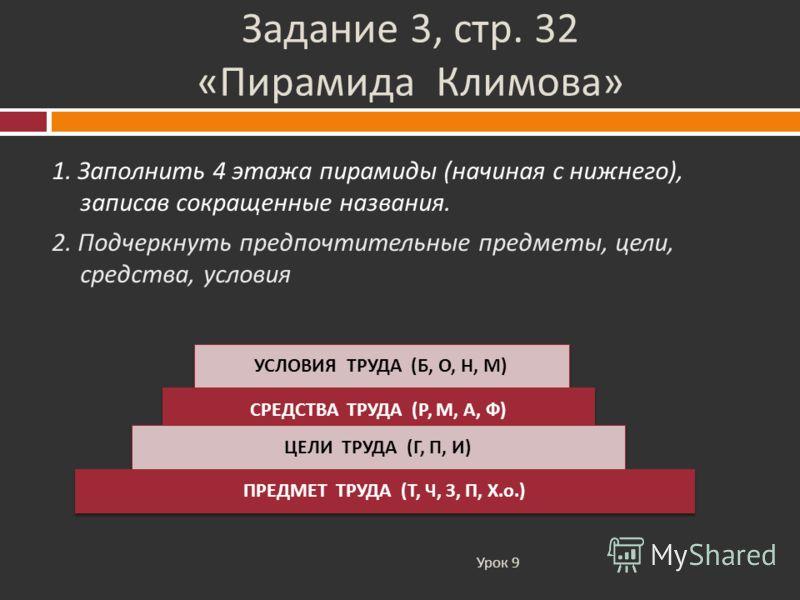 Задание 3, стр. 32 « Пирамида Климова » Урок 9 1. Заполнить 4 этажа пирамиды ( начиная с нижнего ), записав сокращенные названия. 2. Подчеркнуть предпочтительные предметы, цели, средства, условия УСЛОВИЯ ТРУДА ( Б, О, Н, М ) СРЕДСТВА ТРУДА ( Р, М, А,