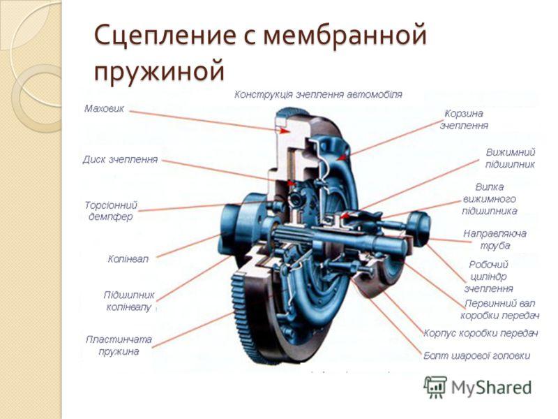 Сцепление с мембранной пружиной