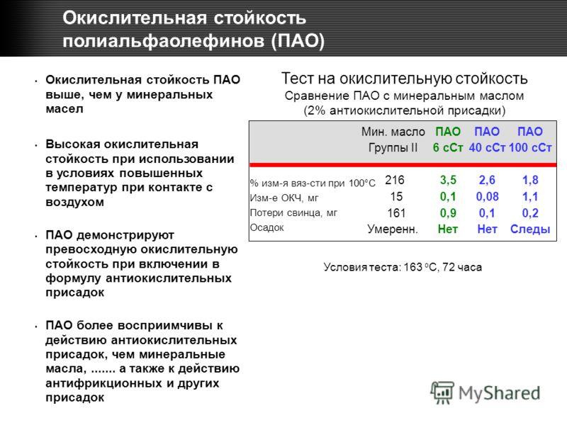 Окислительная стойкость ПАО выше, чем у минеральных масел Высокая окислительная стойкость при использовании в условиях повышенных температур при контакте с воздухом ПАО демонстрируют превосходную окислительную стойкость при включении в формулу антиок