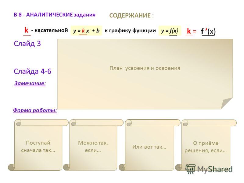 k - касательной к графику функции y = k x + b y = f(x) k = f (x) Слайд 3 геометрический смысл производной о равенстве k параллельных прямых физический (механический) Слайда 4-6 Задания возможные на ЕГЭ Из открытого банка заданий по математике mathege