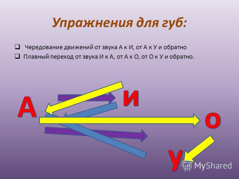 Упражнения для губ: Чередование движений от звука А к И, от А к У и обратно Плавный переход от звука И к А, от А к О, от О к У и обратно.