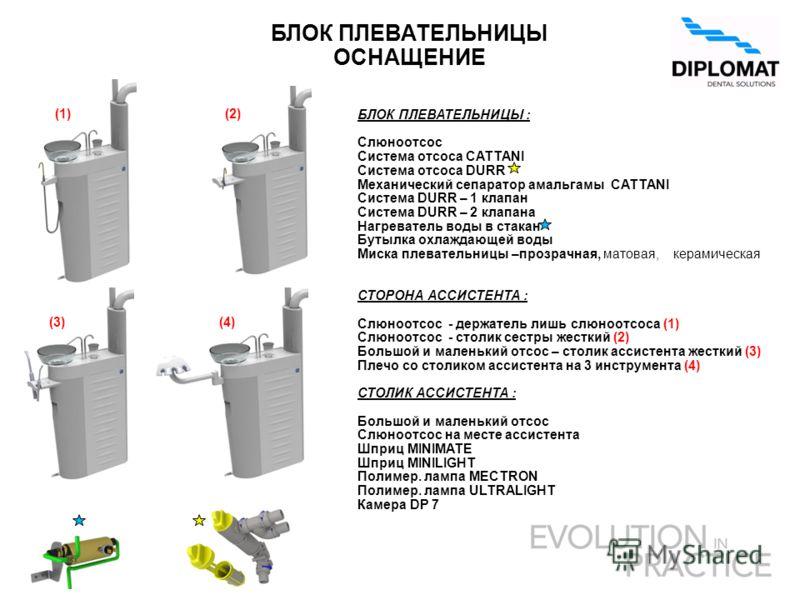 (1)(2) (3)(4) БЛОК ПЛЕВАТЕЛЬНИЦЫ : Слюноотсос Система отсоса CATTANI Система отсоса DURR Механический сепаратор амальгамы CATTANI Система DURR – 1 клапан Система DURR – 2 клапана Нагреватель воды в стакан Бутылка охлаждающей воды Миска плевательницы