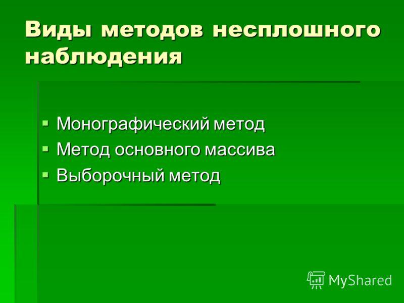 Виды методов несплошного наблюдения Монографический метод Монографический метод Метод основного массива Метод основного массива Выборочный метод Выборочный метод