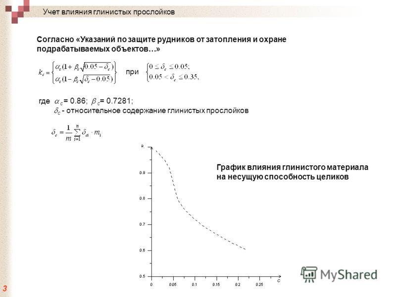 Учет влияния глинистых прослойков 3 при где = 0.86; = 0.7281; - относительное содержание глинистых прослойков сс с Согласно «Указаний по защите рудников от затопления и охране подрабатываемых объектов…» График влияния глинистого материала на несущую