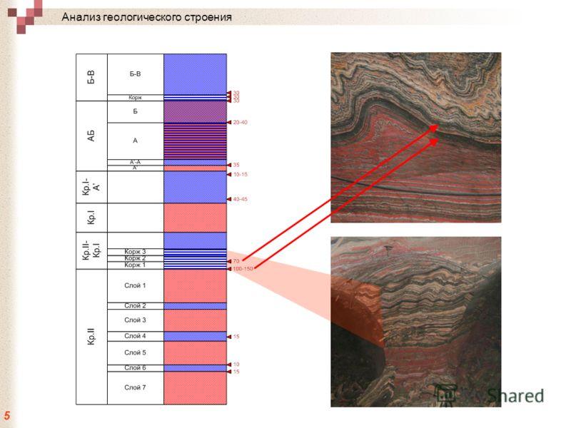 Анализ геологического строения 5
