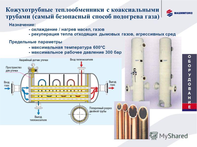 Кожухотрубные теплообменники с коаксиальными трубами (самый безопасный способ подогрева газа) Назначение: - охлаждение / нагрев масел, газов - рекуперация тепла отходящих дымовых газов, агрессивных сред Предельные параметры - максимальная температура