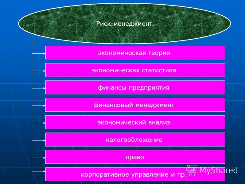 Риск-менеджмент экономическая теория экономическая статистика финансы предприятия финансовый менеджмент экономический анализ налогообложение право корпоративное управление и пр.
