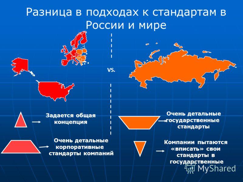 Разница в подходах к стандартам в России и мире VS. Задается общая концепция Очень детальные корпоративные стандарты компаний Очень детальные государственные стандарты Компании пытаются «вписать» свои стандарты в государственные