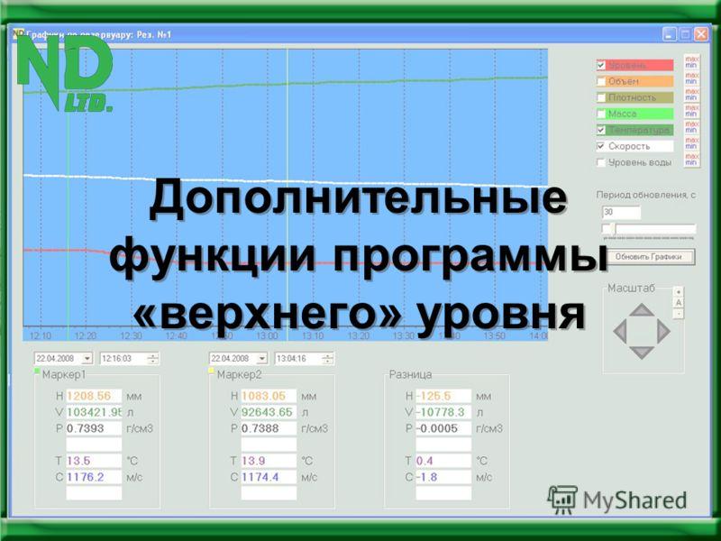 Дополнительные функции программы «верхнего» уровня