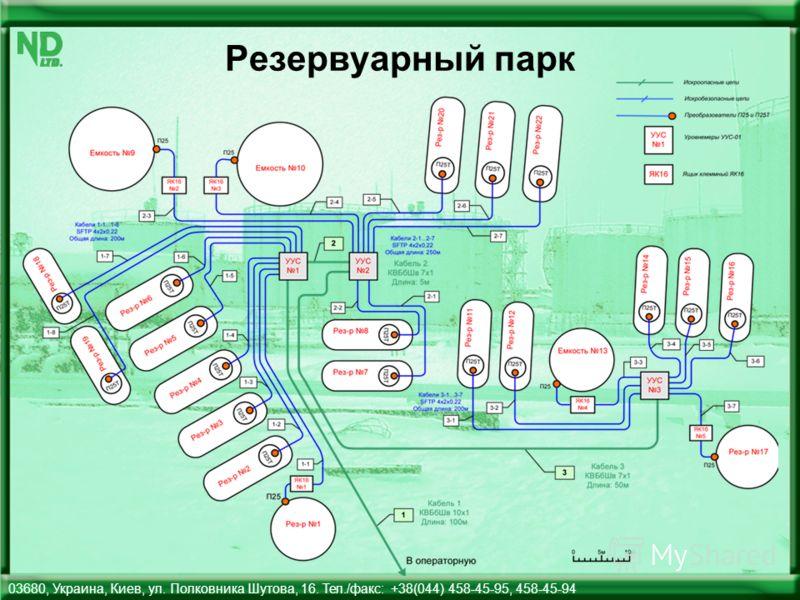 Резервуарный парк 03680