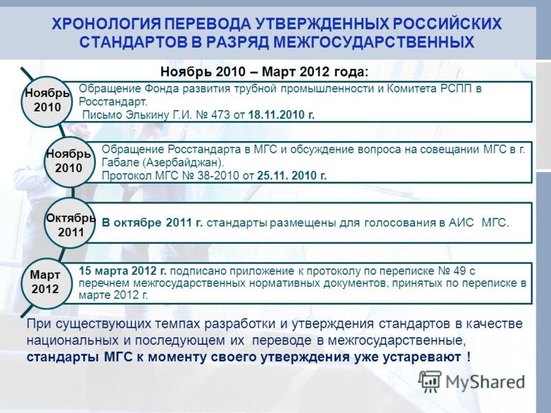 Обращение Фонда развития трубной промышленности и Комитета РСПП в Росстандарт. Письмо Элькину Г.И. 473 от 18.11.2010 г. Обращение Росстандарта в МГС и обсуждение вопроса на совещании МГС в г. Габале (Азербайджан). Протокол МГС 38-2010 от 25.11. 2010