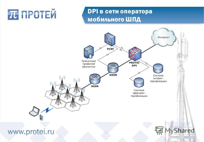 DPI в сети оператора мобильного ШПД