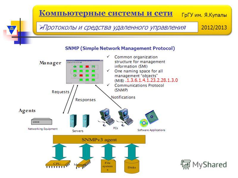 ГрГУ им. Я.Купалы 2012/2013 Компьютерные системы и сети SNMP (Simple Network Management Protocol).1.3.6.1.4.1.23.2.28.1.3.0 Протоколы и средства удаленного управления
