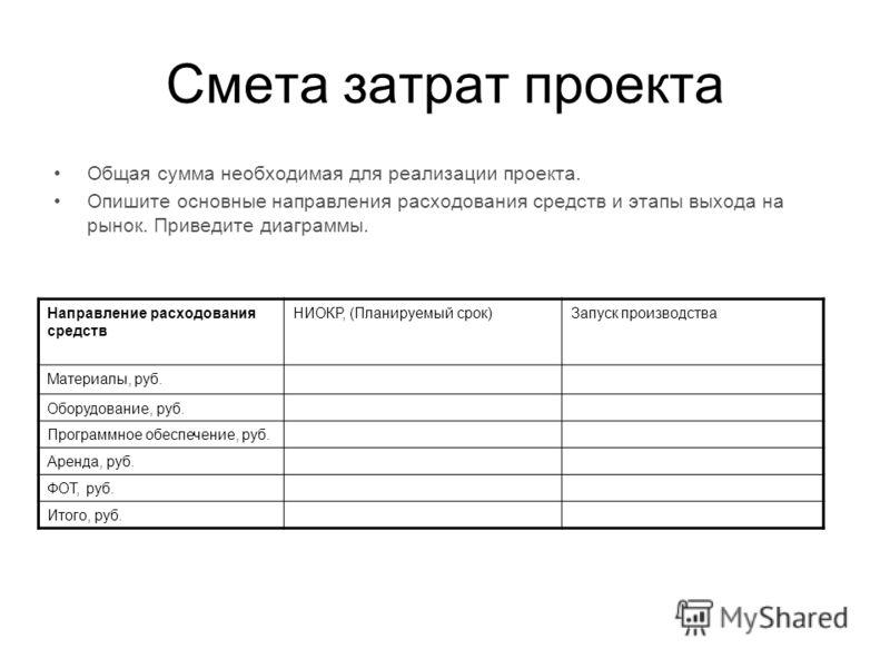 Смета затрат проекта Общая сумма необходимая для реализации проекта. Опишите основные направления расходования средств и этапы выхода на рынок. Приведите диаграммы. Направление расходования средств НИОКР, (Планируемый срок)Запуск производства Материа