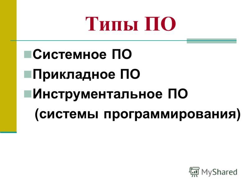 Типы ПО Системное ПО Прикладное ПО Инструментальное ПО (системы программирования)