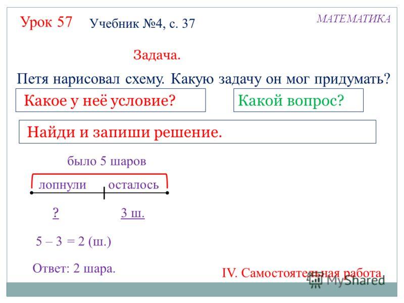 Урок 57 МАТЕМАТИКА Учебник 4, с. 37 Петя нарисовал схему. Какую задачу он мог придумать? Какой вопрос? Какое у неё условие? Задача. 5 – 3 3 ш. ? = 2 (ш.) Ответ: 2 шара. было 5 шаров лопнулиосталось Найди и запиши решение. IV. Самостоятельная работа